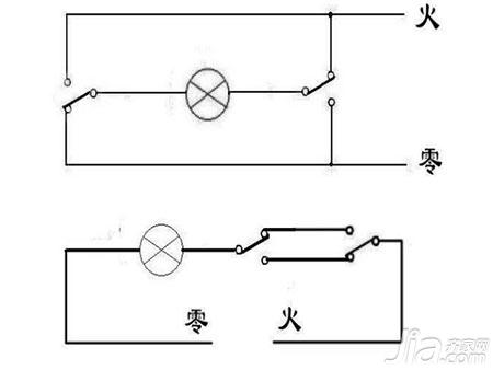 什么是双联开关 双联开关接线图怎么看