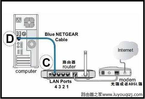 路由器分支密码如何设置