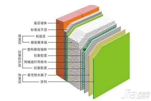 发泡水泥板施工工艺_珍珠岩保温板的施工工艺,水泥发泡保温板,防火保温板有哪些用途 ...