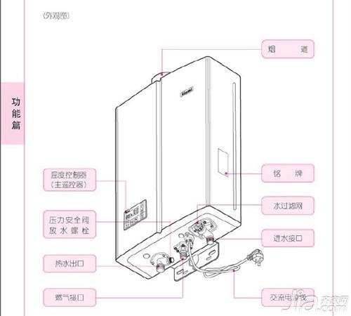 林内燃气热水器价格 林内燃气热水器安装及维修方法