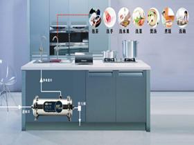2016厨房净水器排行 2016净水器十大品牌