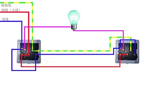 在正确接线安装后,接通电源就可以使用了
