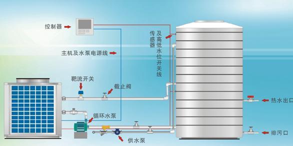 老式四级空气压缩机结构图