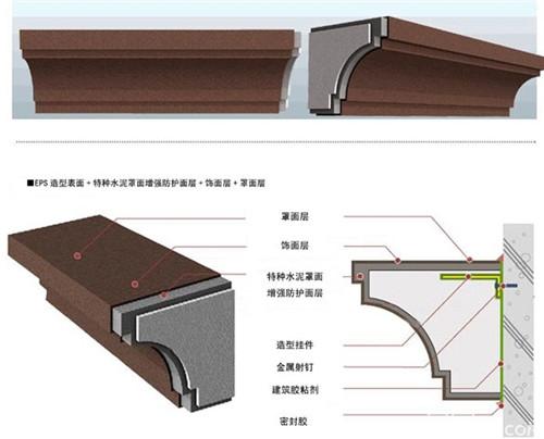 施工图纸,在待安装EPS构件的部位弹出定位线(中线或边线).-