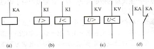 而继电器线圈在电路图形中是用一个长方形框符号表示