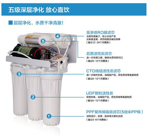 ro反渗透净水机的原理及优势图片