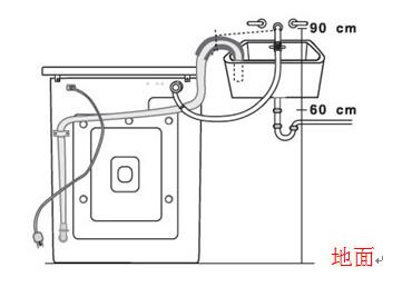 滚筒洗衣机排水管怎么安装