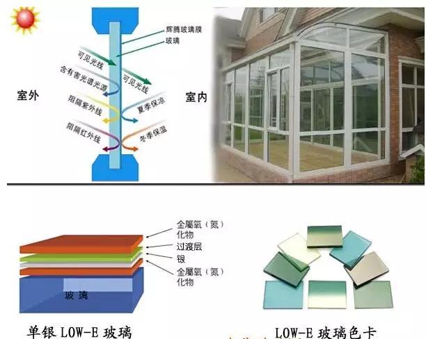 上海金舰门窗