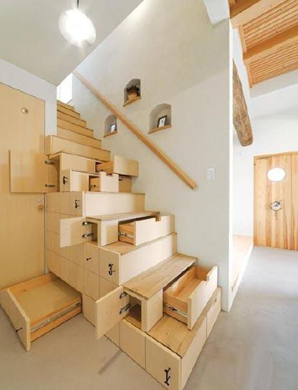楼梯装修效果布置摆放图