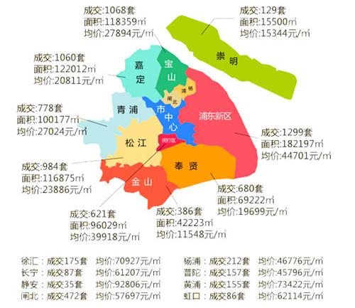 辖区常住人口是什么