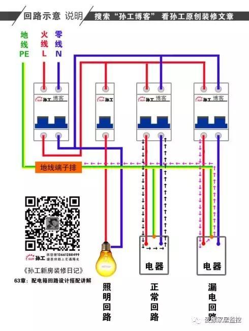 转载 配电箱里的电路要如何设置才算科学