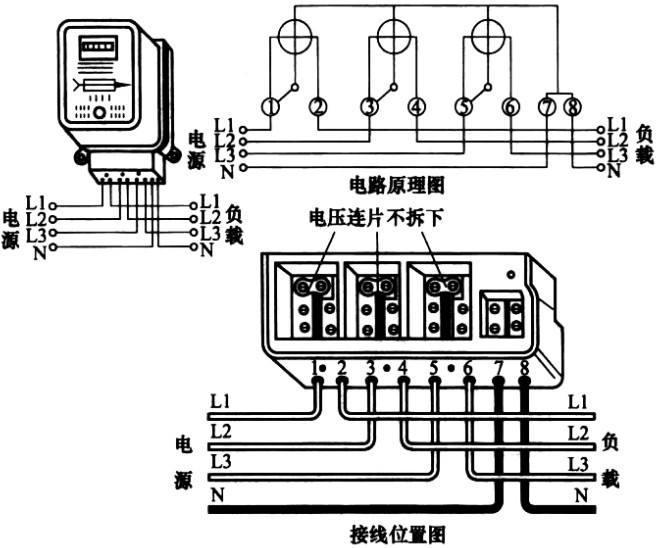"""三相电表,主要计量的是380V电压的三根火线的""""耗电量之和"""",主要用在关口电能计量,工矿商业企业等大的用电单位,一般都在高压线路里。它根据场合需要有3线,4线和5线几种方式: 三线----------3根火线(没有零线N和接地线PE) 四线----------3根火线+1根零线N (TN-C系统) 五线----------3根火线+1根零线N+1根接地线PE (TN-S系统) 以上就是给大家带来的三相电表接线图以及三相四线电表接法等相关知识,希望你们能喜欢,给你们带去帮助。 相关"""