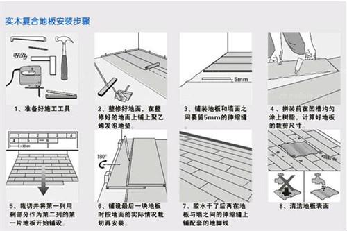 地板安装方法介绍 安装木地板时这些地方要注意了