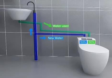 直冲式马桶冲水结构图