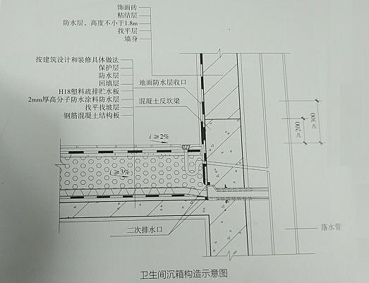厨房、卫生间墙阴角水平v厨房,原来是它惹的祸如何工程量的算图纸图片