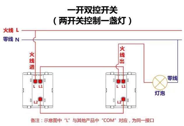 双控开关怎么接线 双控开关接线方法解析