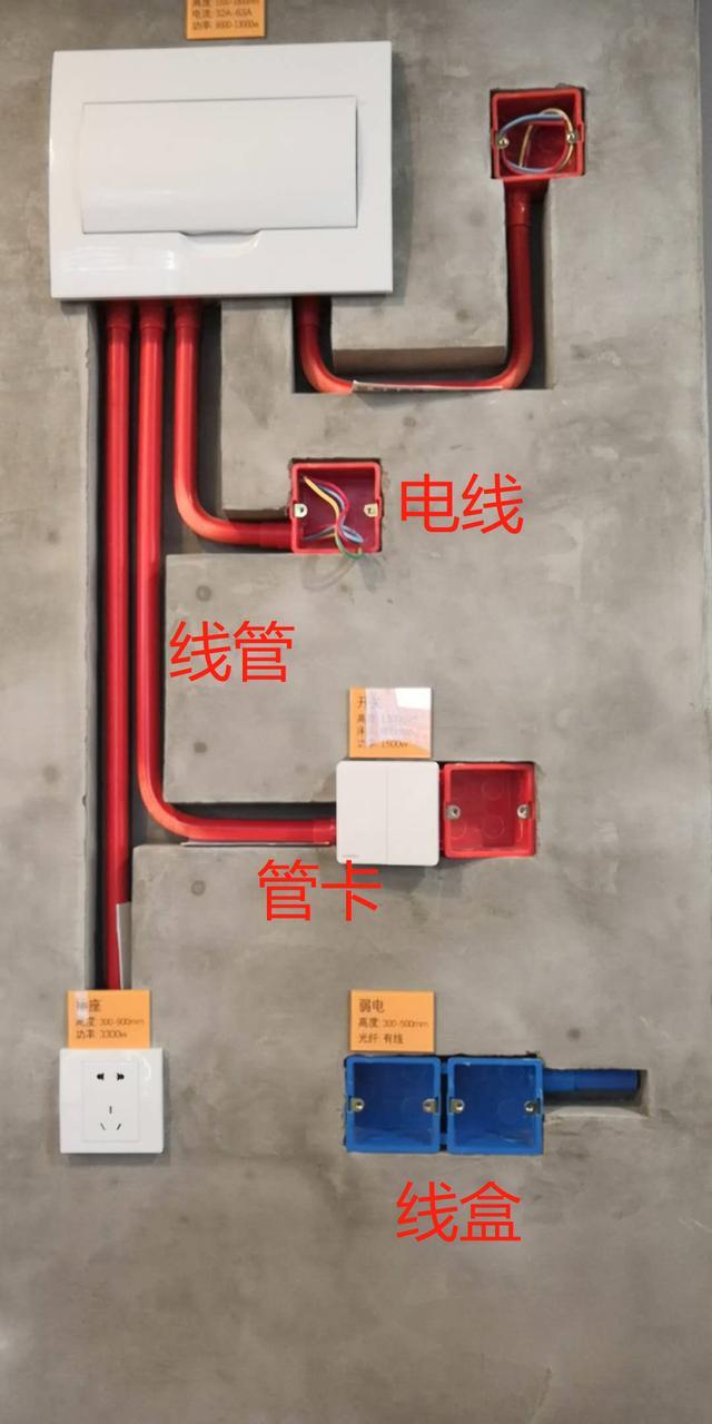 装修中,电路施工一直是整个过程中很重要的部分,其中有哪些事情是你不知道的呢? 1、电路施工常用的材料有电线,线管,线盒,配电箱,漏电保护器(总开关),断路器等。  2、电线规格及用途: 6mm:用在入户线,用于室外引入室内配电箱的电线。 4mm:一般用于空调等大功率的回路。 2.