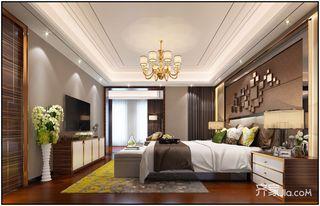 轻奢欧式风格别墅卧室装修效果图