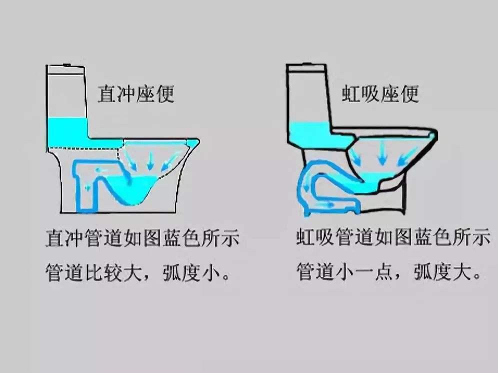 坐便上水阀的原理图_马桶进水阀怎么拆,知道这些原理就好办