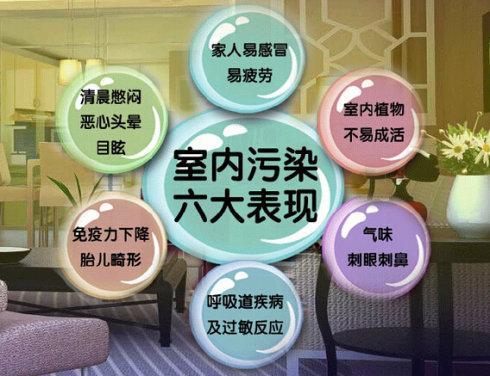 室内装修污染有哪些 如何避免室内装修污染